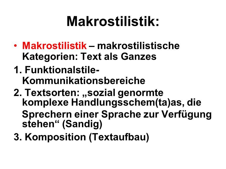 Kommunikationsbereiche und Textsorten: 1.