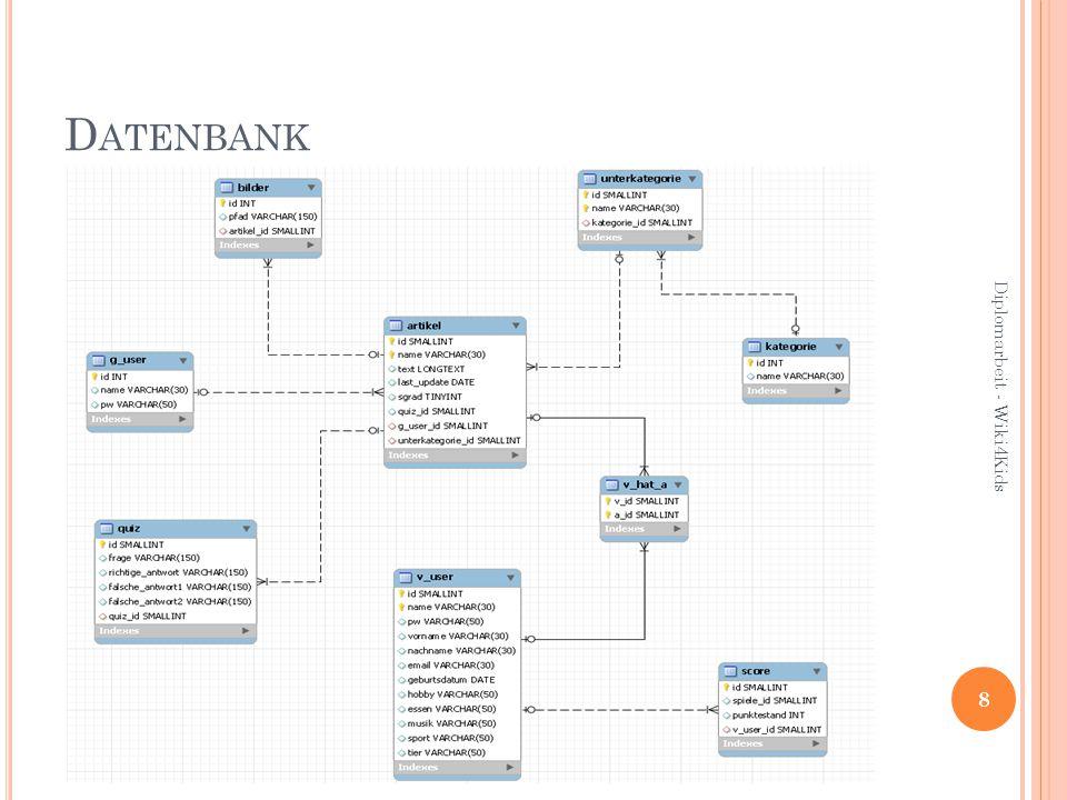 D ATENBANK 8 Diplomarbeit - Wiki4Kids