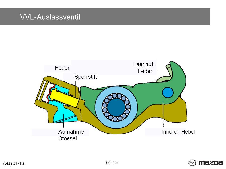 Innerer Hebel Sperrstift Feder Aufnahme Stössel Leerlauf - Feder VVL-Auslassventil 01-1a (GJ) 01/13-