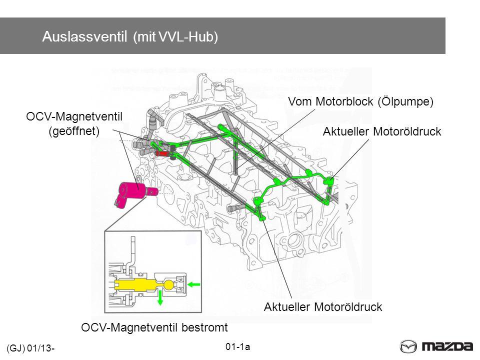 Auslassventi l (mit VVL-Hub) OCV-Magnetventil bestromt Aktueller Motoröldruck OCV-Magnetventil (geöffnet) Vom Motorblock (Ölpumpe) 01-1a (GJ) 01/13-