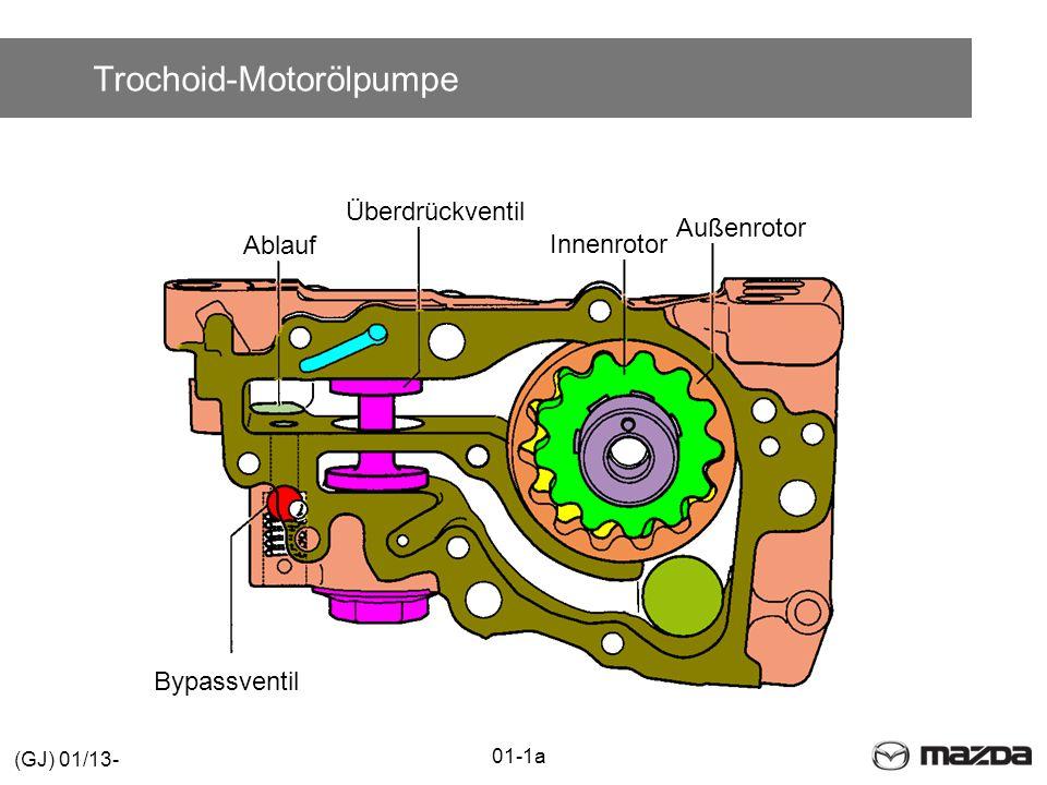 Trochoid-Motorölpumpe Innenrotor Bypassventil Ablauf Außenrotor Überdrückventil 01-1a (GJ) 01/13-