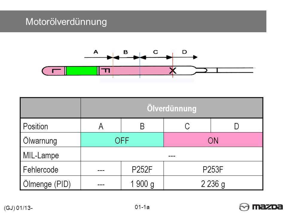 Motorölverdünnung Ölverdünnung PositionABC D ÖlwarnungOFFON MIL-Lampe--- Fehlercode--- P252FP253F Ölmenge (PID)--- 1 900 g2 236 g 01-1a (GJ) 01/13-
