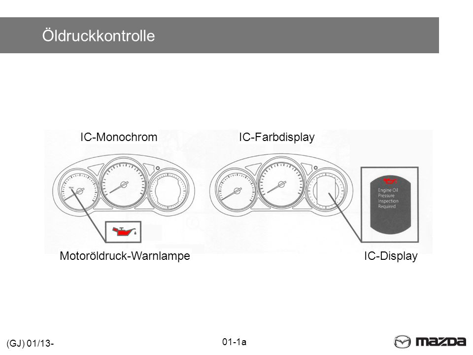 Öldruckkontrolle IC-Monochrom IC-Farbdisplay Motoröldruck-WarnlampeIC-Display 01-1a (GJ) 01/13-