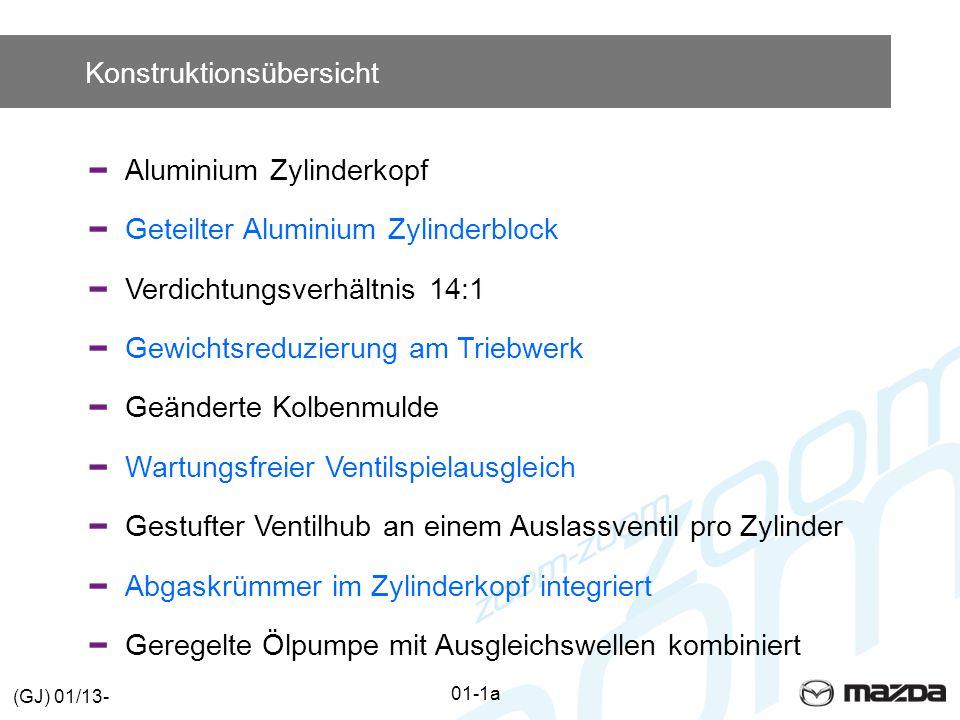 mittlerer drehzahlbereich 01-1a Wastgate-Ventil (geschlossen) Abgas-Regulierklappe (geregelt) Ladeluftbypassklappe (geschlossen) (GJ) 01/13-