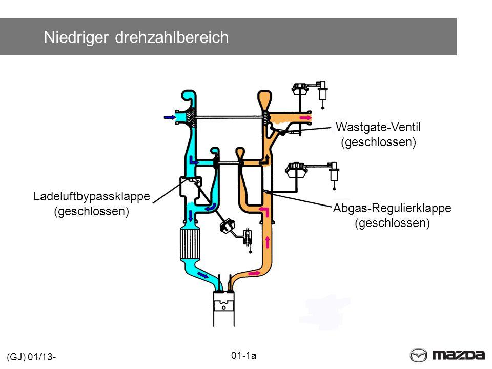 Niedriger drehzahlbereich Wastgate-Ventil (geschlossen) Abgas-Regulierklappe (geschlossen) Ladeluftbypassklappe (geschlossen) 01-1a (GJ) 01/13-