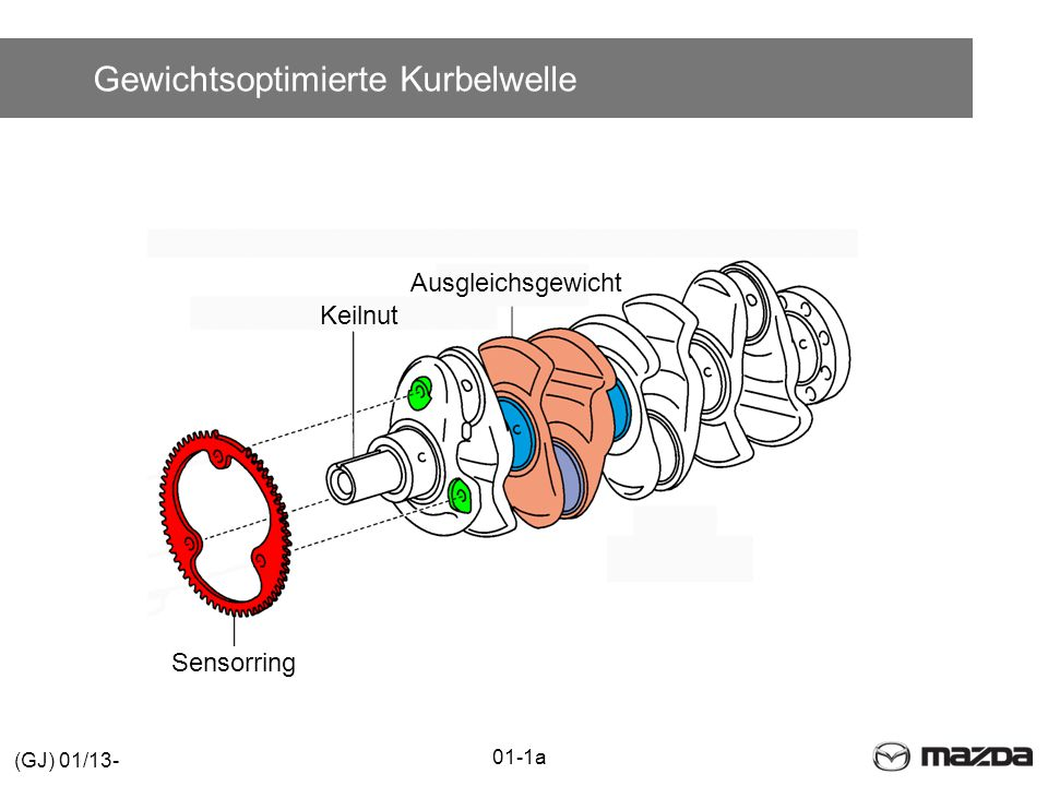 Grauguss Kurbelwelle untere Lagerschalen obere Lagerschalen Axiallager 01-1a (GJ) 01/13-