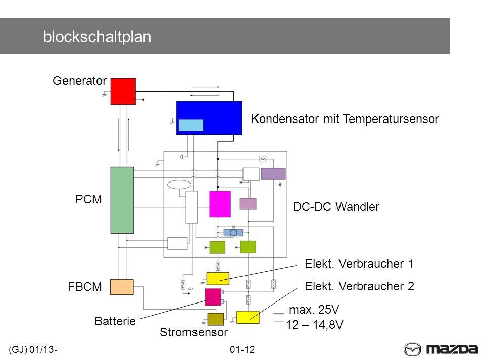 blockschaltplan (GJ) 01/13- 01-12 Generator Kondensator mit Temperatursensor PCM FBCM max.