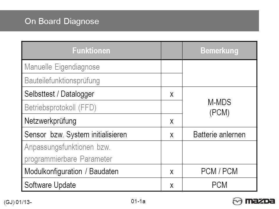 On Board Diagnose FunktionenBemerkung Manuelle Eigendiagnose Bauteilefunktionsprüfung Selbsttest / Dataloggerx M-MDS (PCM) Betriebsprotokoll (FFD) Netzwerkprüfungx Sensor bzw.