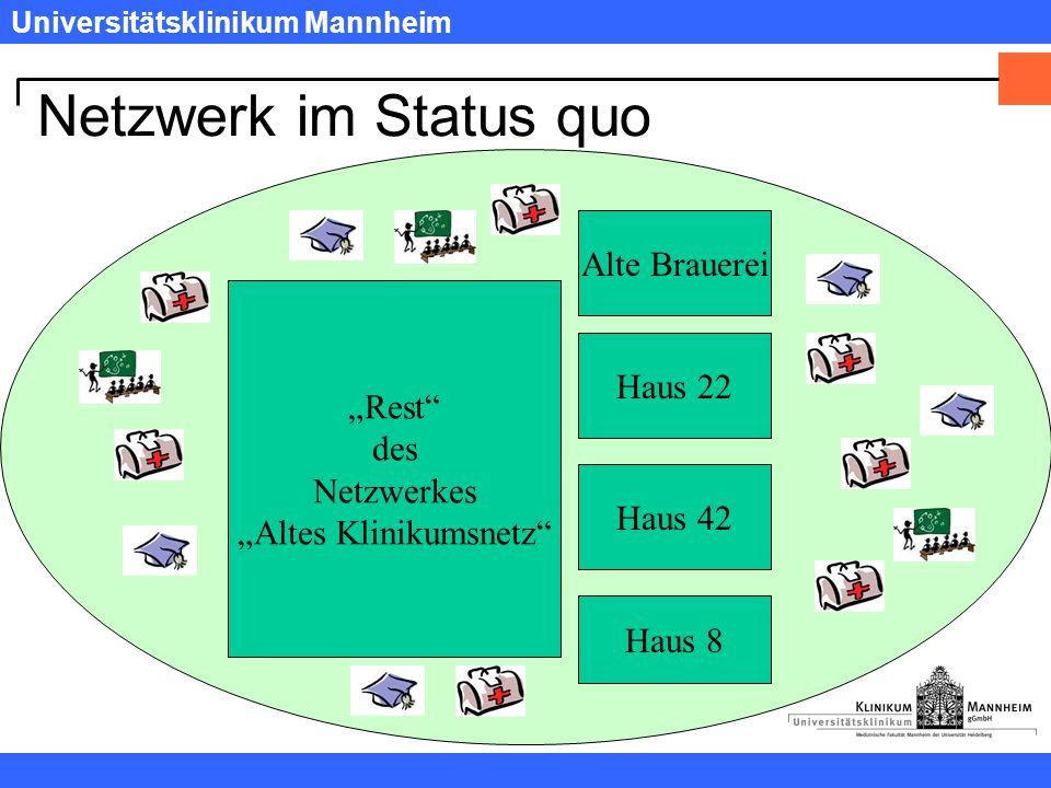 """Universitätsklinikum Mannheim Netzwerk im Status quo """"Rest des Netzwerkes """"Altes Klinikumsnetz Haus 42 Haus 8 Alte Brauerei Haus 22"""