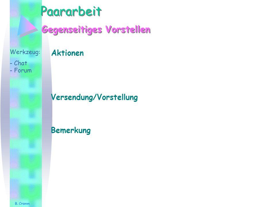 Paararbeit Gegenseitiges Vorstellen Werkzeug: - Chat - Forum Aktionen Versendung/Vorstellung Bemerkung B. Cramm