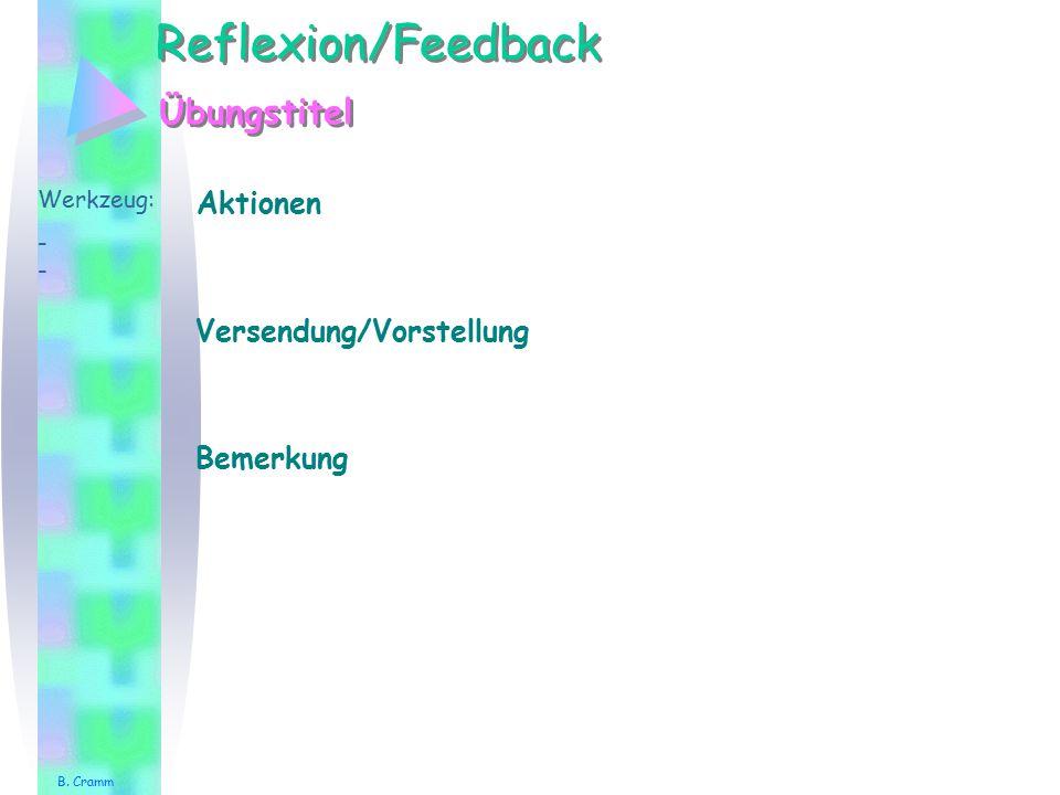 Reflexion/Feedback Übungstitel Werkzeug:- Aktionen Versendung/Vorstellung Bemerkung B. Cramm