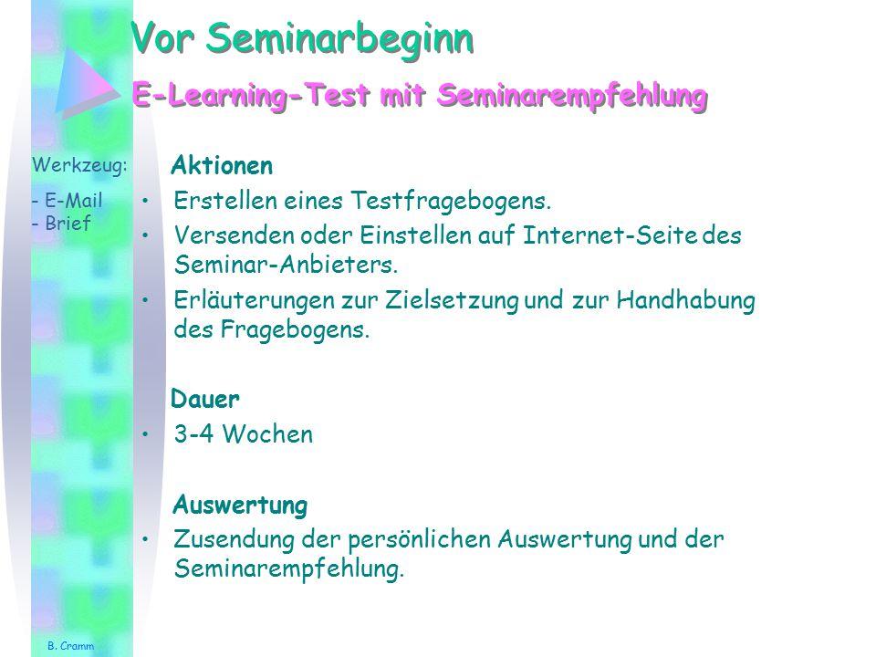 Vor Seminarbeginn Aktionen Erstellen eines Testfragebogens. Versenden oder Einstellen auf Internet-Seite des Seminar-Anbieters. Erläuterungen zur Ziel