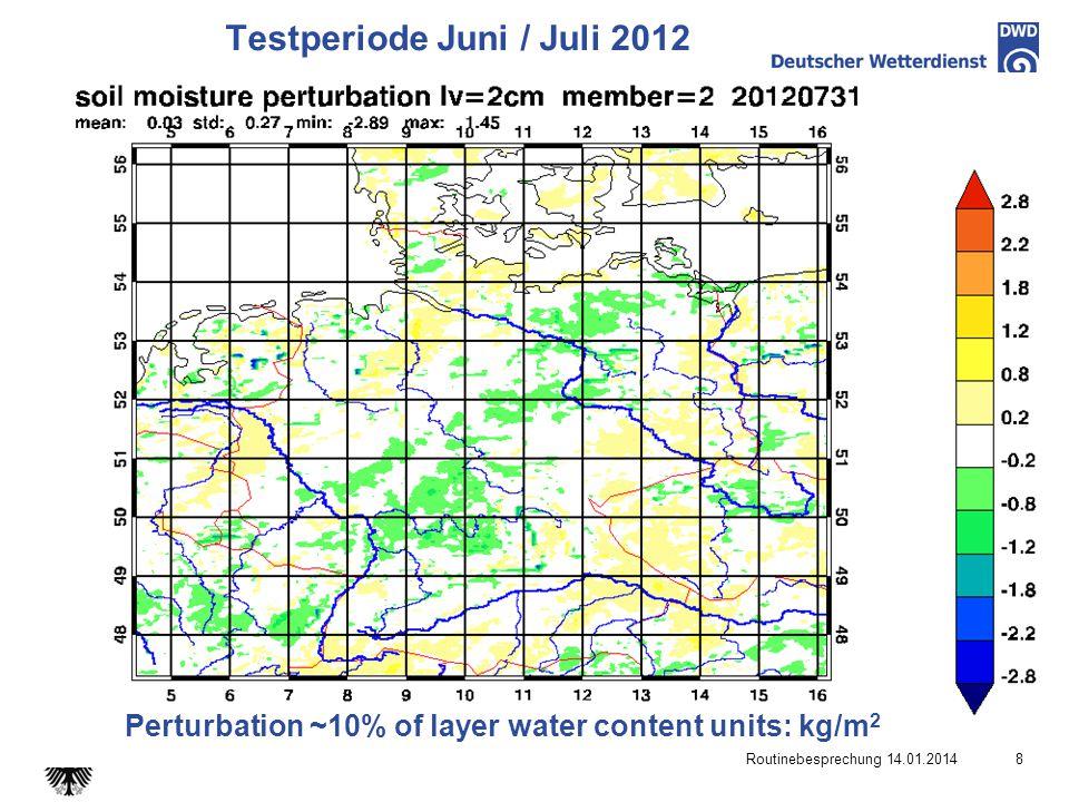 2m temperature perturbed soil moisture reference Skill (RMSE) spread Routinebesprechung 14.01.20149 Testperiode Juni / Juli 2012