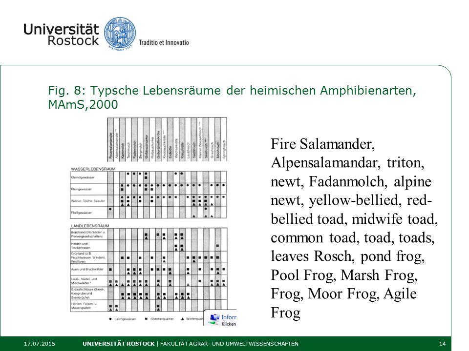 Fig. 8: Typsche Lebensräume der heimischen Amphibienarten, MAmS,2000 17.07.2015 UNIVERSITÄT ROSTOCK | FAKULTÄT AGRAR- UND UMWELTWISSENSCHAFTEN14 Fire