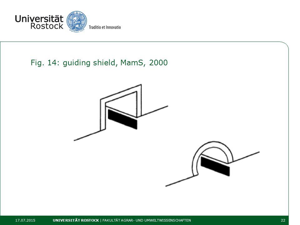Fig. 14: guiding shield, MamS, 2000 17.07.2015 UNIVERSITÄT ROSTOCK | FAKULTÄT AGRAR- UND UMWELTWISSENSCHAFTEN22