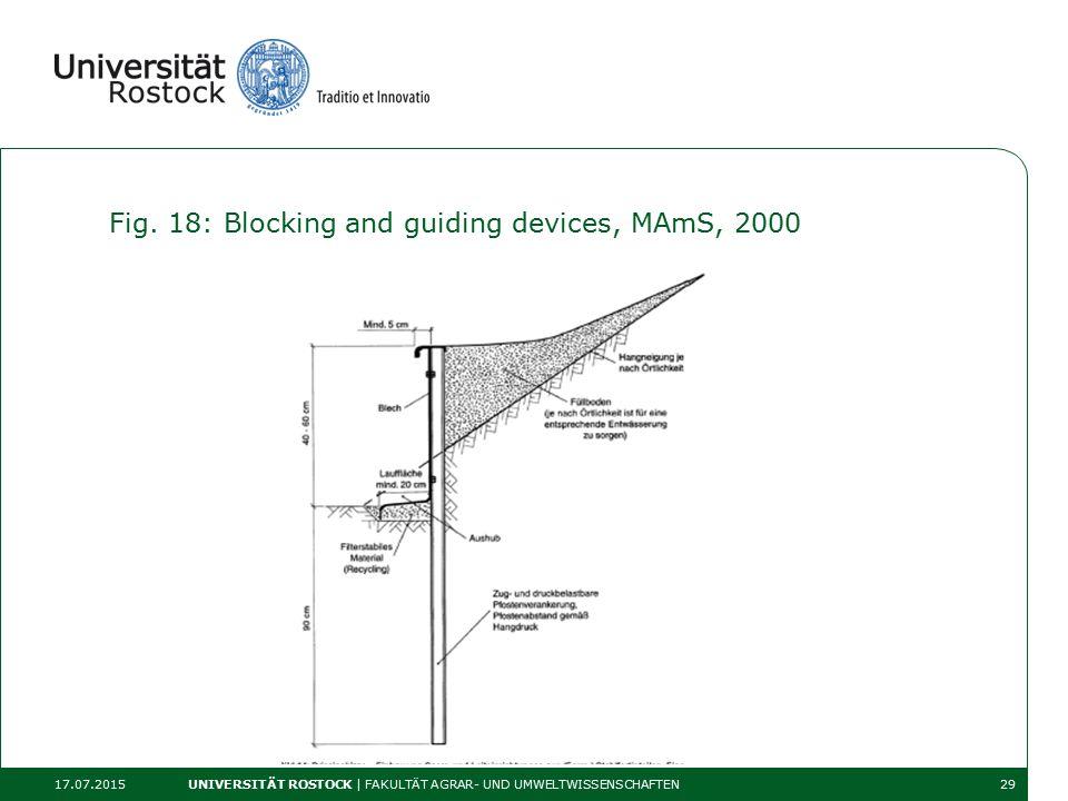 Fig. 18: Blocking and guiding devices, MAmS, 2000 17.07.2015 UNIVERSITÄT ROSTOCK | FAKULTÄT AGRAR- UND UMWELTWISSENSCHAFTEN29