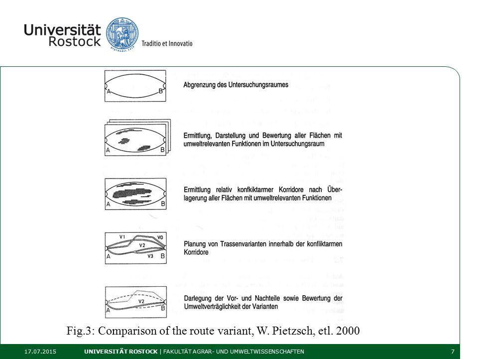17.07.2015 UNIVERSITÄT ROSTOCK | FAKULTÄT AGRAR- UND UMWELTWISSENSCHAFTEN7 Fig.3: Comparison of the route variant, W.
