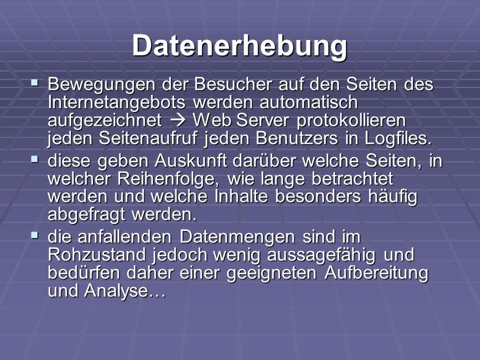 Datenerhebung  Bewegungen der Besucher auf den Seiten des Internetangebots werden automatisch aufgezeichnet  Web Server protokollieren jeden Seitena