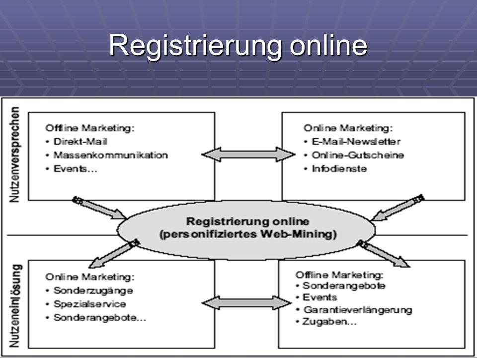 Registrierung online