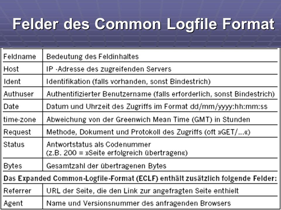 Felder des Common Logfile Format