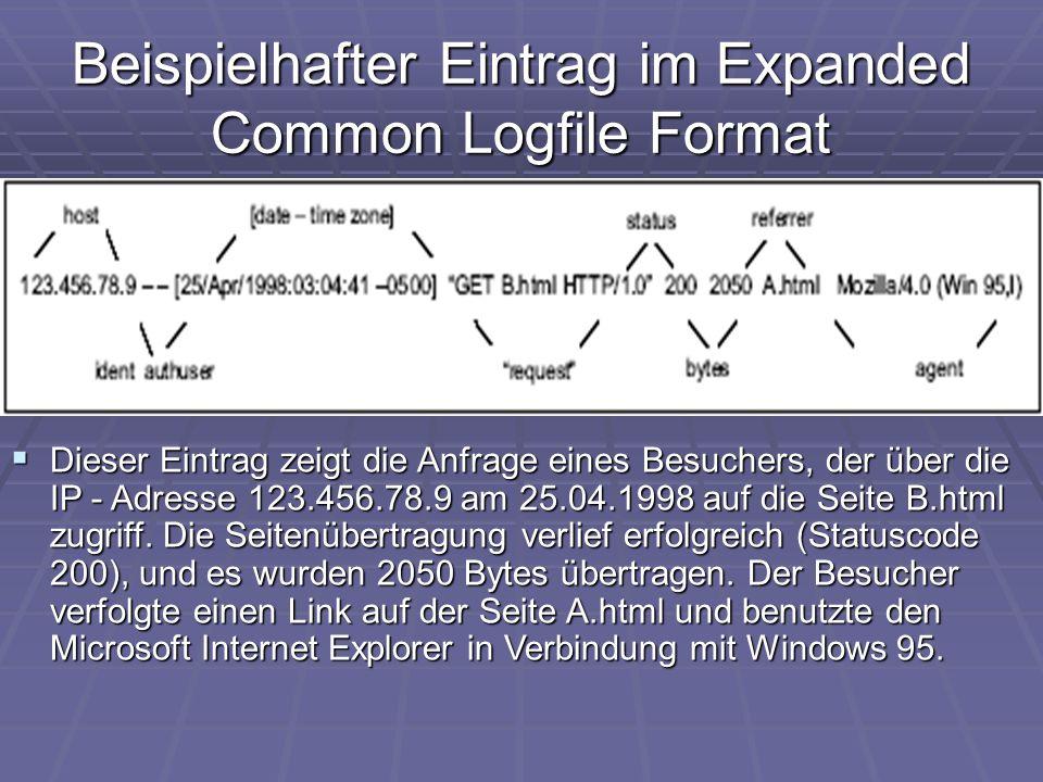 Beispielhafter Eintrag im Expanded Common Logfile Format  Dieser Eintrag zeigt die Anfrage eines Besuchers, der über die IP - Adresse 123.456.78.9 am