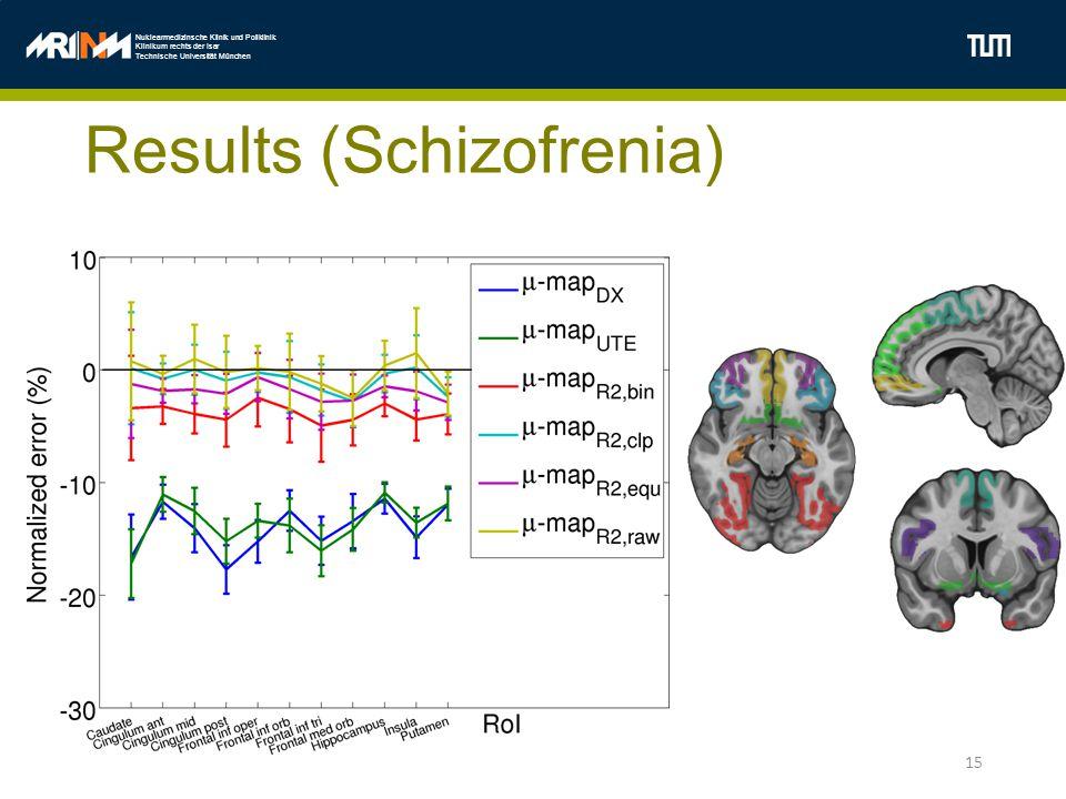 Nuklearmedizinsche Klinik und Poliklinik Klinikum rechts der Isar Technische Universität München Results (Schizofrenia) 15