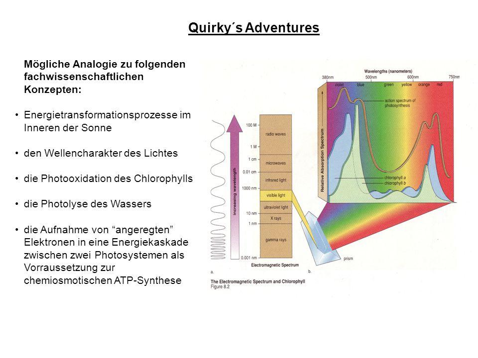Mögliche Analogie zu folgenden fachwissenschaftlichen Konzepten: Energietransformationsprozesse im Inneren der Sonne den Wellencharakter des Lichtes die Photooxidation des Chlorophylls die Photolyse des Wassers die Aufnahme von angeregten Elektronen in eine Energiekaskade zwischen zwei Photosystemen als Vorraussetzung zur chemiosmotischen ATP-Synthese Quirky´s Adventures