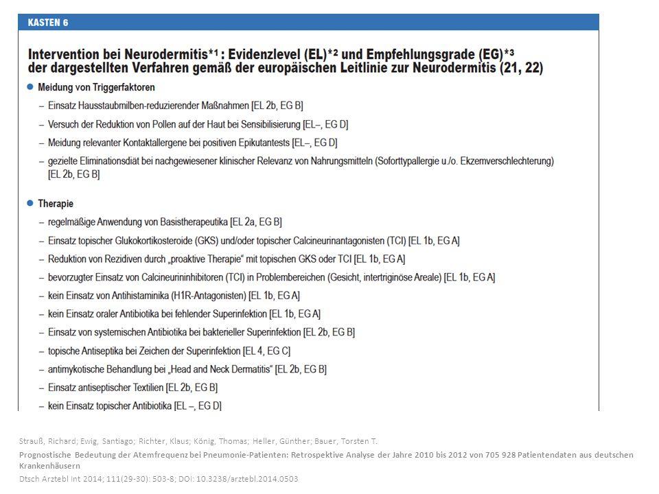 Strauß, Richard; Ewig, Santiago; Richter, Klaus; König, Thomas; Heller, Günther; Bauer, Torsten T.