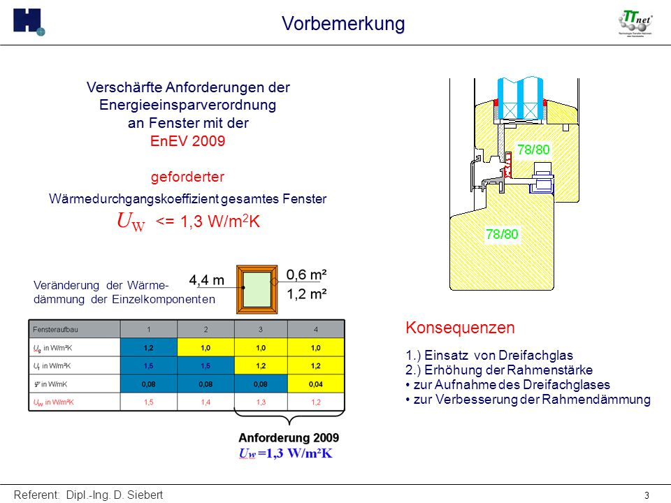 Referent: Dipl.-Ing. D. Siebert 3 Verschärfte Anforderungen der Energieeinsparverordnung an Fenster mit der EnEV 2009 Verschärfte Anforderungen der En