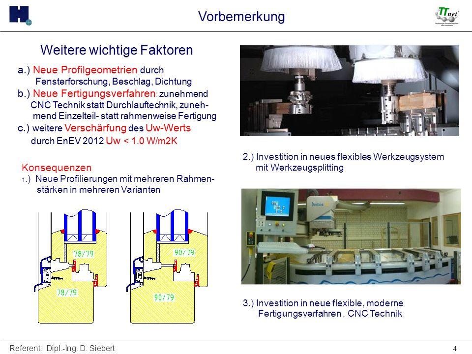 Referent: Dipl.-Ing. D. Siebert 4 Weitere wichtige Faktoren a.) Neue Profilgeometrien durch Fensterforschung, Beschlag, Dichtung b.) Neue Fertigungsve