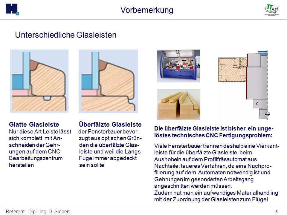Referent: Dipl.-Ing. D. Siebert 6 Glatte Glasleiste Überfälzte Glasleiste Nur diese Art Leiste lässt der Fensterbauer bevor- sich komplett mit An- zug