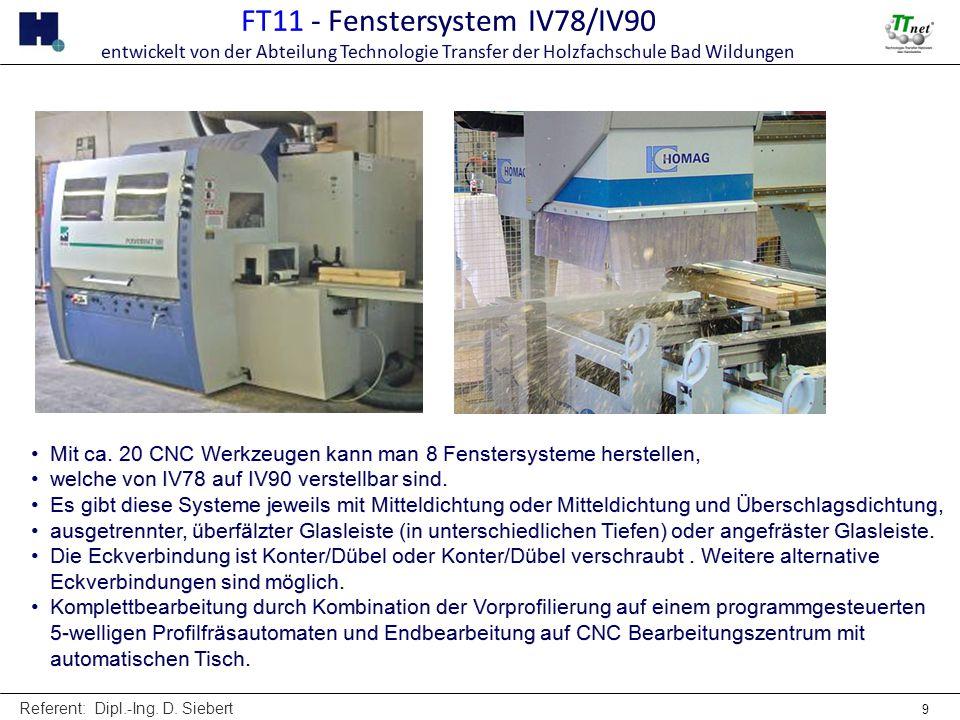 Referent: Dipl.-Ing. D. Siebert 9 FT11 - Fenstersystem IV78/IV90 entwickelt von der Abteilung Technologie Transfer der Holzfachschule Bad Wildungen FT