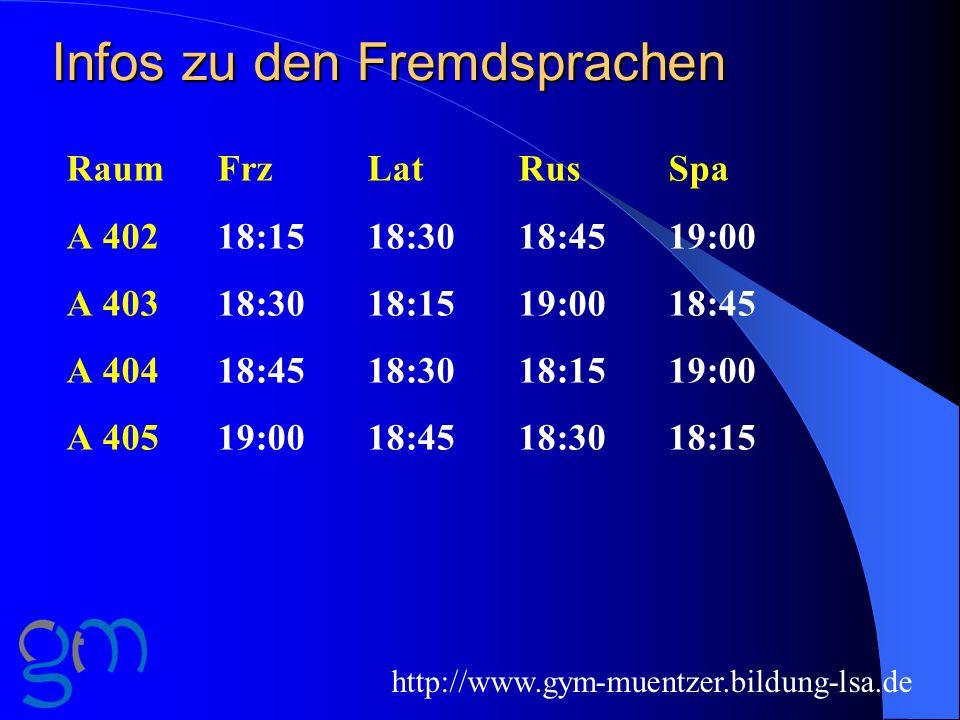 Infos zu den Fremdsprachen RaumFrzLatRusSpa A 40218:15 18:30 18:4519:00 A 40318:30 18:15 19:00 18:45 A 40418:4518:30 18:1519:00 A 40519:00 18:4518:30 18:15 http://www.gym-muentzer.bildung-lsa.de