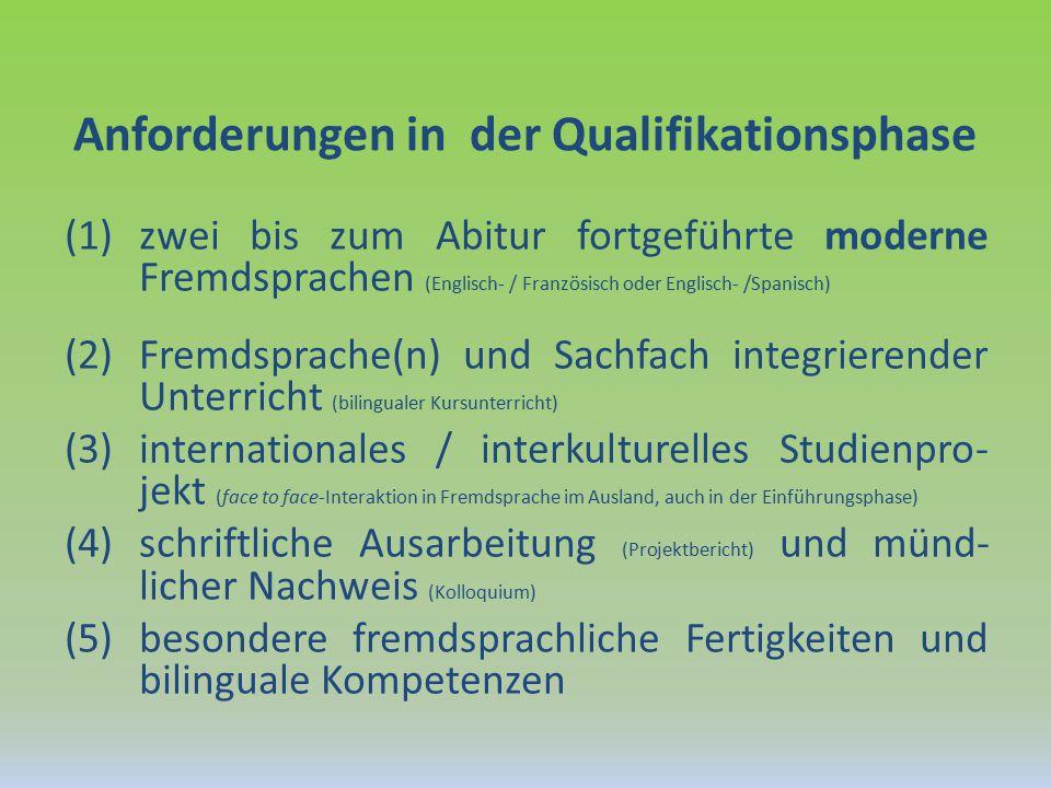 Anforderungen in der Qualifikationsphase (1)zwei bis zum Abitur fortgeführte moderne Fremdsprachen (Englisch- / Französisch oder Englisch- /Spanisch) (2)Fremdsprache(n) und Sachfach integrierender Unterricht (bilingualer Kursunterricht) (3)internationales / interkulturelles Studienpro- jekt (face to face-Interaktion in Fremdsprache im Ausland, auch in der Einführungsphase) (4)schriftliche Ausarbeitung (Projektbericht) und münd- licher Nachweis (Kolloquium) (5)besondere fremdsprachliche Fertigkeiten und bilinguale Kompetenzen