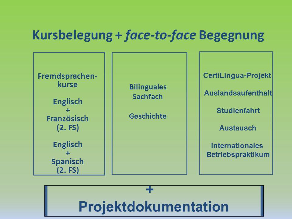 Bilinguales Sachfach Geschichte Fremdsprachen- kurse Englisch + Französisch (2. FS) Englisch + Spanisch (2. FS) Kursbelegung + face-to-face Begegnung