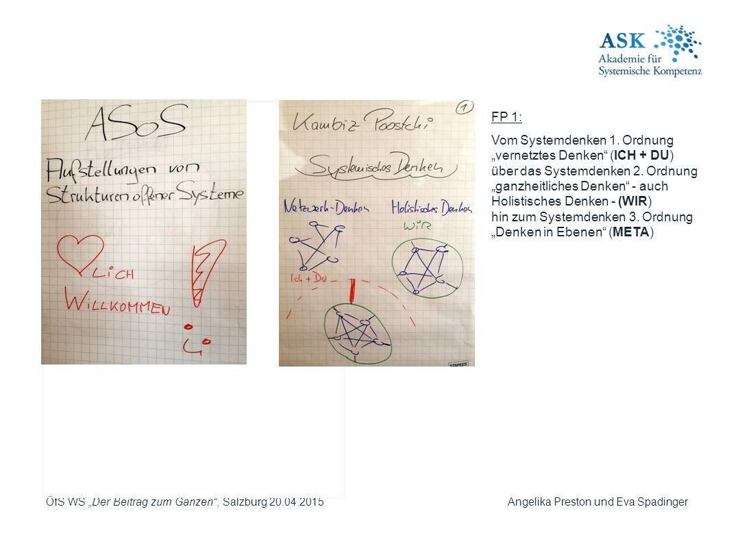 """ÖfS WS """"Der Beitrag zum Ganzen"""", Salzburg 20.04.2015 Angelika Preston und Eva Spadinger FP 1: Vom Systemdenken 1. Ordnung """"vernetztes Denken"""" (ICH + D"""