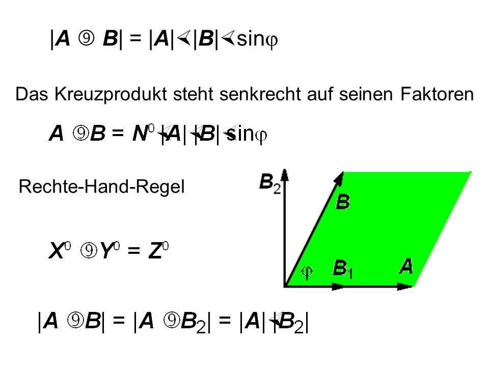 A  0 = 0 = 0  A Das Kreuzprodukt ist antikommutativ: A  B = -(B  A) A  (B ± C) = (A  B) ± (A  C) Das Kreuzprodukt ist nicht assoziativ:
