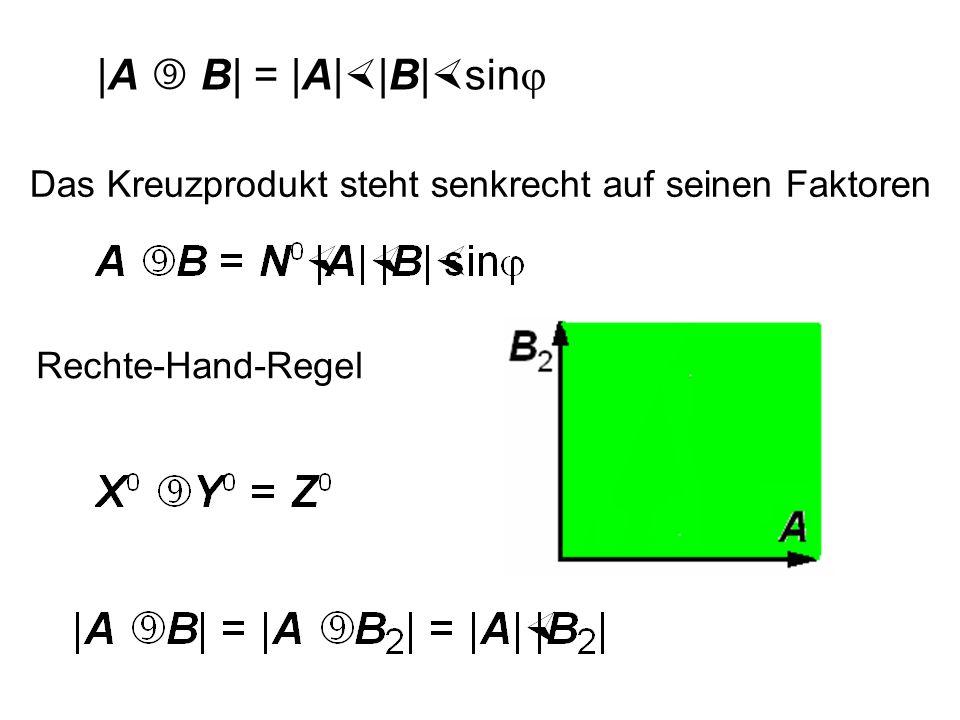 Das Kreuzprodukt steht senkrecht auf seinen Faktoren Rechte-Hand-Regel |A  B| = |A|  |B|  sin 