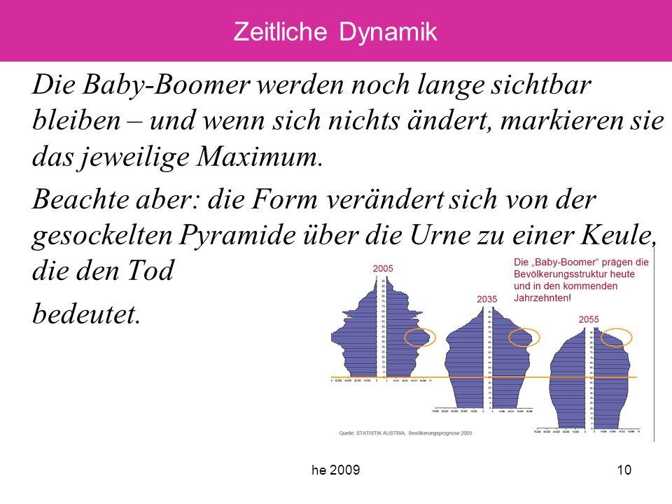 10 Zeitliche Dynamik Die Baby-Boomer werden noch lange sichtbar bleiben – und wenn sich nichts ändert, markieren sie das jeweilige Maximum. Beachte ab