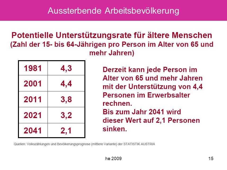 he 200915 Aussterbende Arbeitsbevölkerung