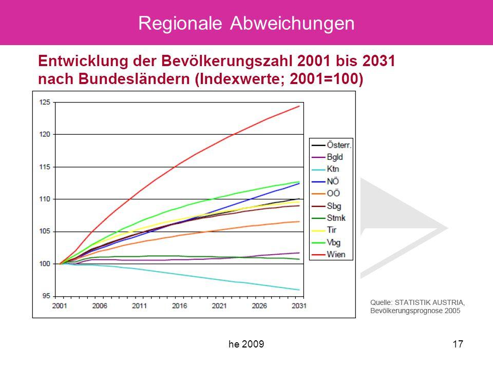 he 200917 Regionale Abweichungen