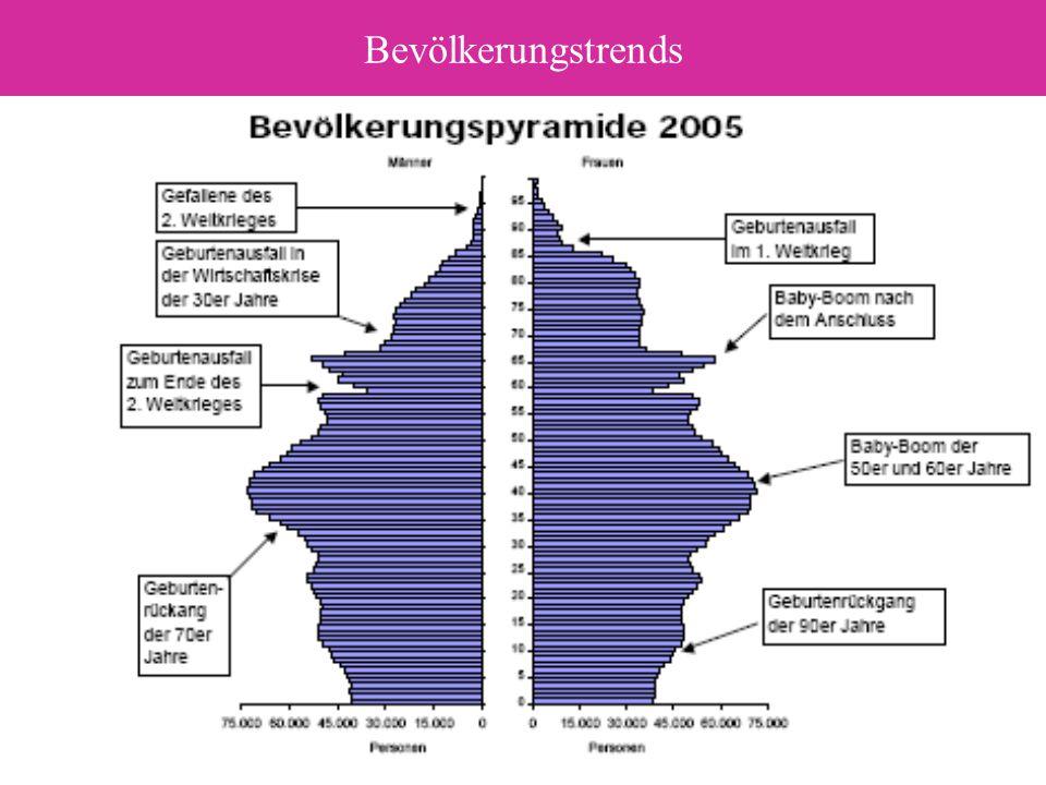 he 20094 Bevölkerungstrends 1.