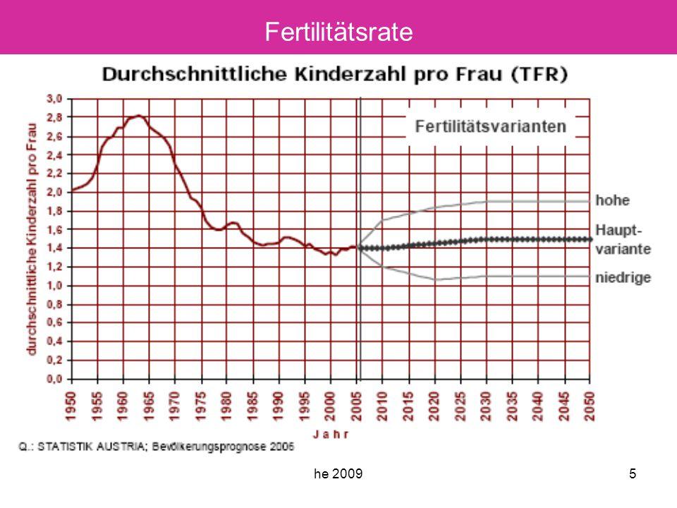 he 20095 Fertilitätsrate