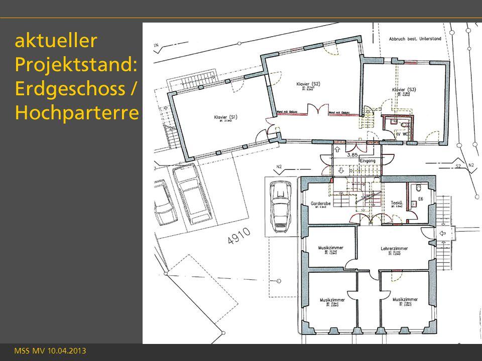 MSS MV 10.04.2013 aktueller Projektstand: Erdgeschoss / Hochparterre