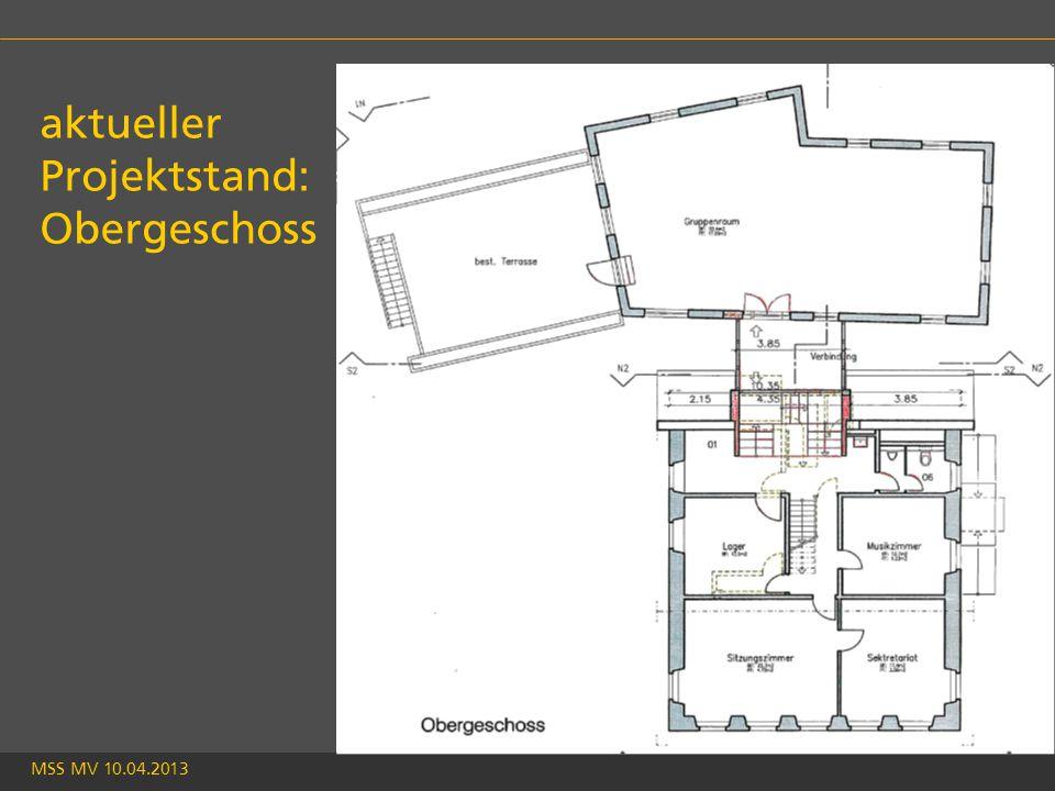 MSS MV 10.04.2013 aktueller Projektstand: Obergeschoss