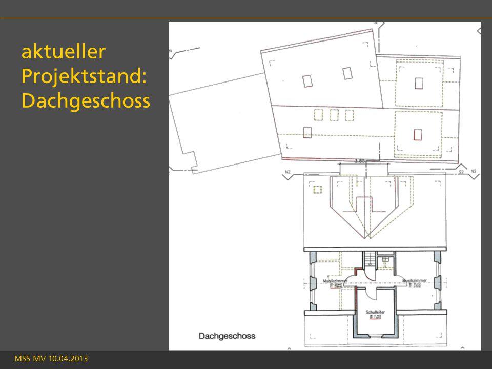 MSS MV 10.04.2013 aktueller Projektstand: Dachgeschoss