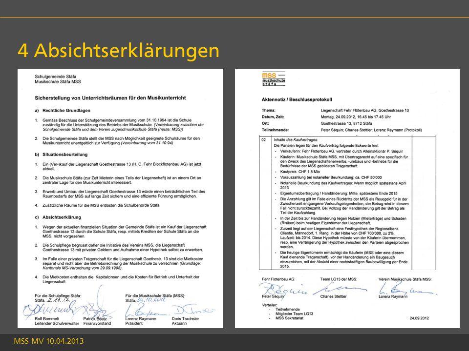 MSS MV 10.04.2013 5 Zeitplan für Kauf und Sanierung  2012Absichtserklärung Kaufvertrag  2013 Frühjahr: Kaufvertrag  2015 Handänderung  2015 Baubewilligungsverfahren  2016 1.