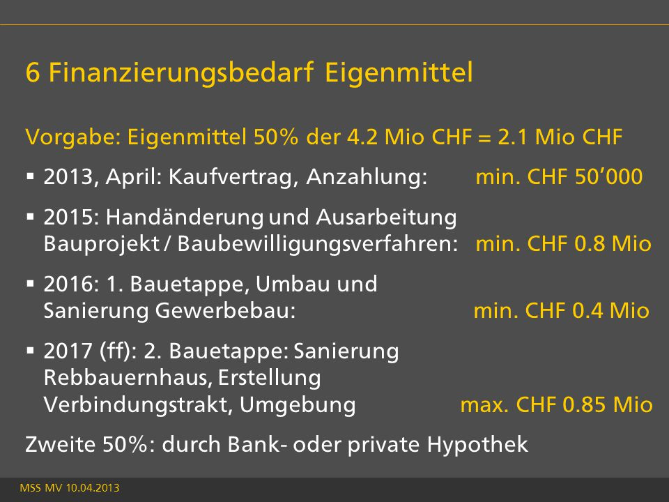 MSS MV 10.04.2013 6 Finanzierungsbedarf Eigenmittel Vorgabe: Eigenmittel 50% der 4.2 Mio CHF = 2.1 Mio CHF  2013, April: Kaufvertrag, Anzahlung: min.
