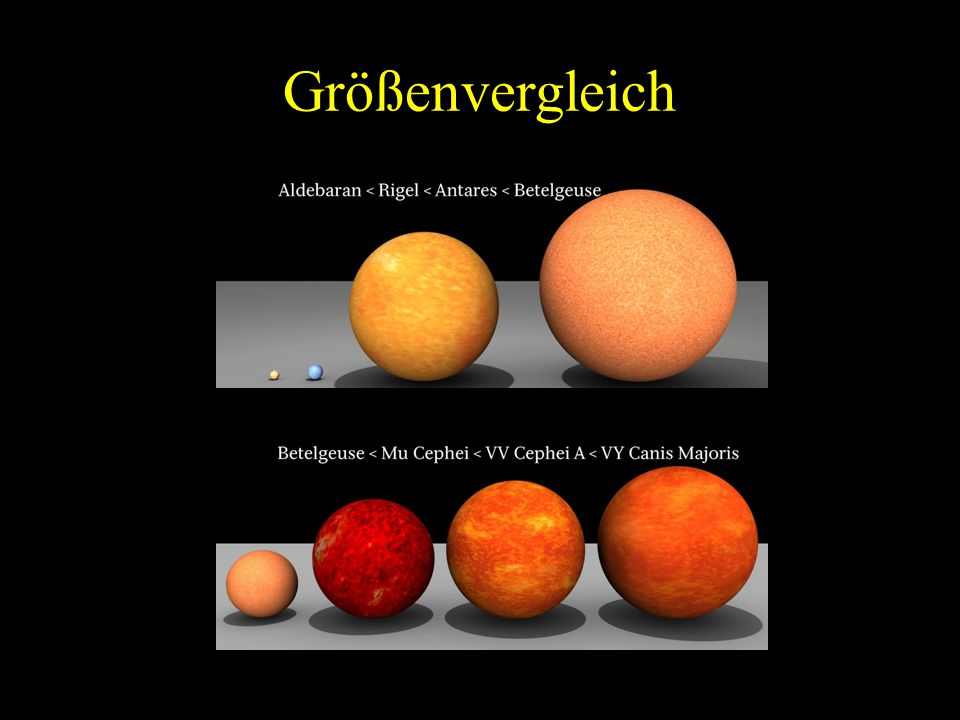 VY Canis Majoris ist ein Roter Hyperriese.
