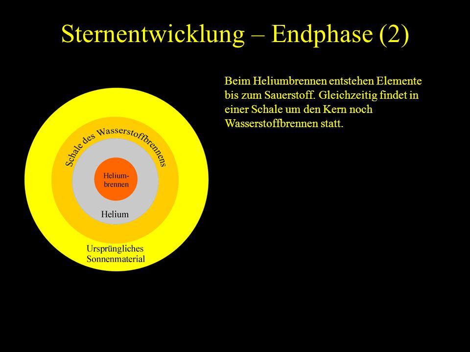 Sternentwicklung – Endphase (2) Beim Heliumbrennen entstehen Elemente bis zum Sauerstoff. Gleichzeitig findet in einer Schale um den Kern noch Wassers